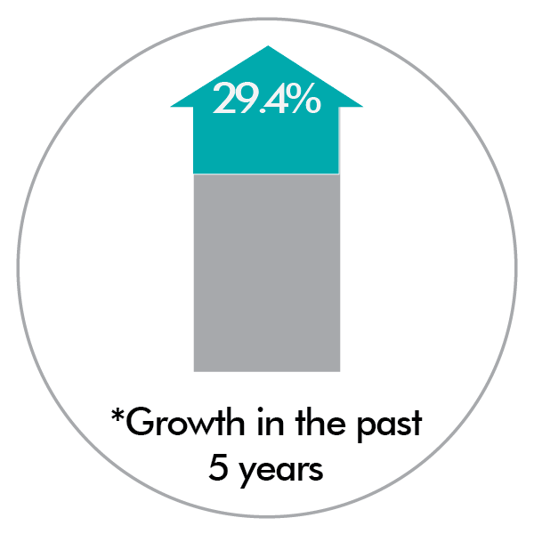 careers-in-hosp-travel-and-tourism-infographic-growth.png